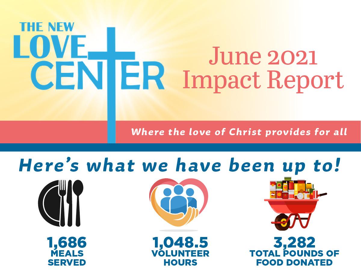 June Donor Impact Report