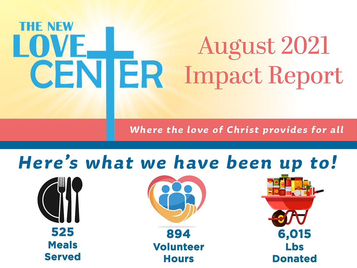 August Donor Impact Report