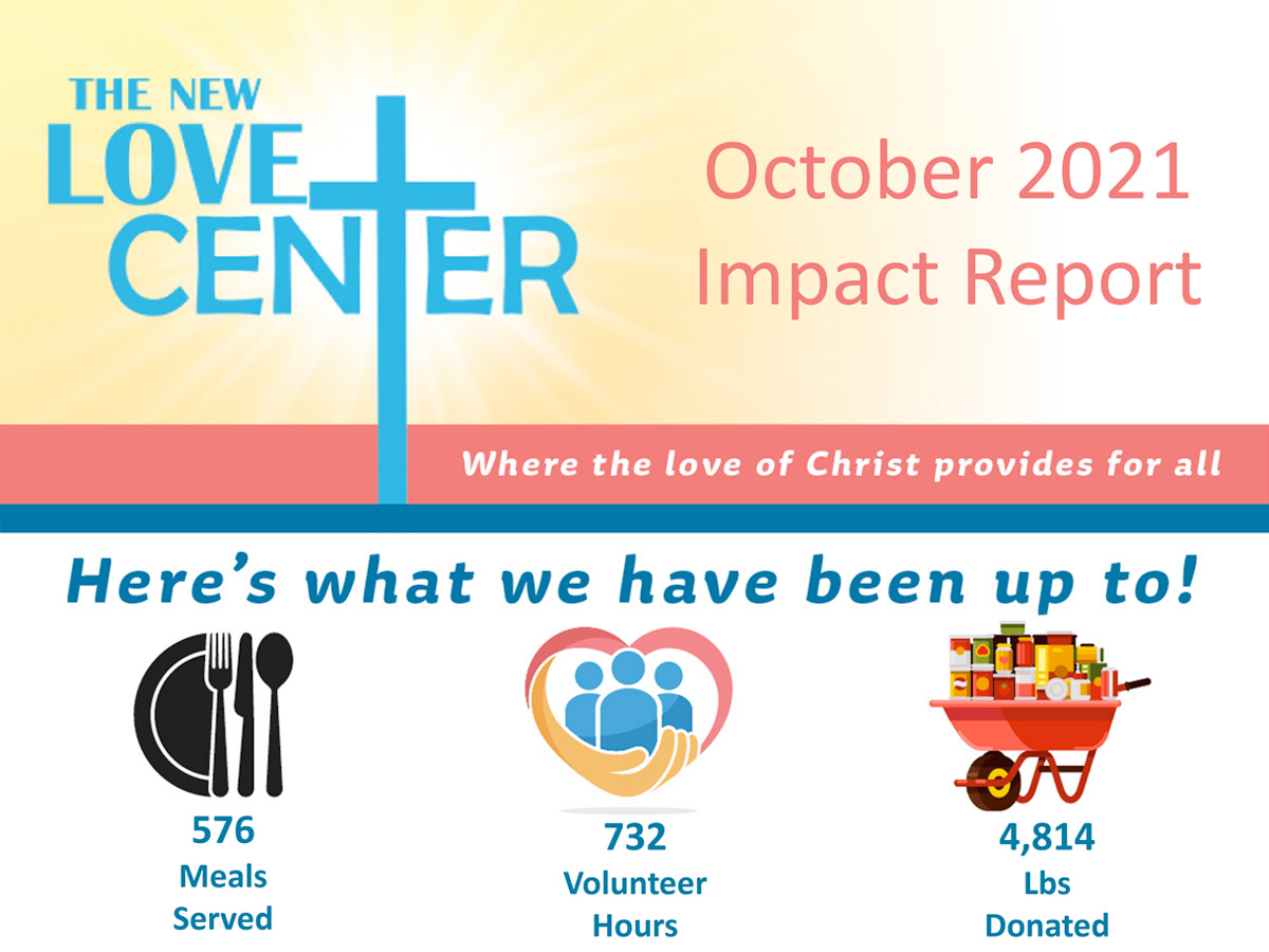 October Donor Impact Report